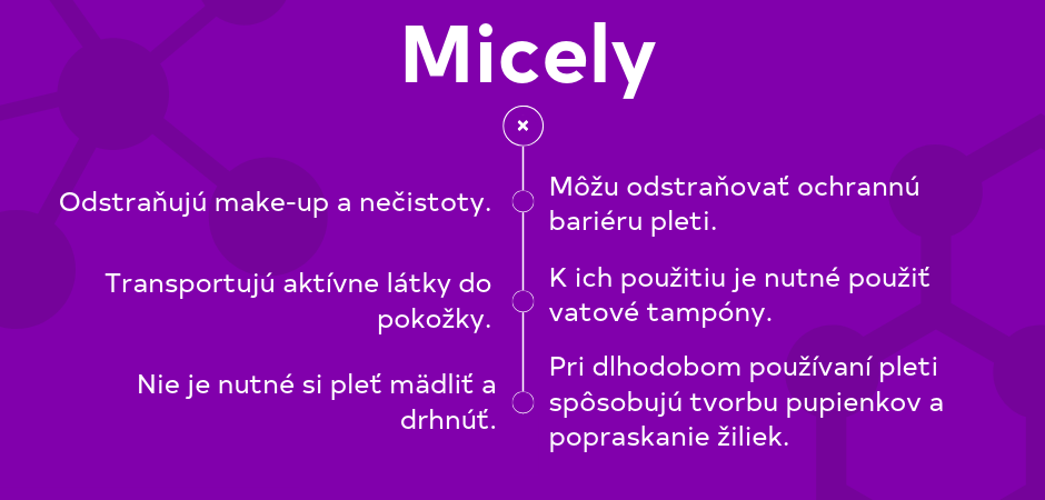 micely 3a